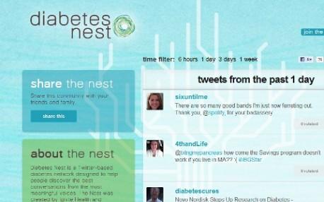İlaç Sektörünün Dijital Manzarası – 2012