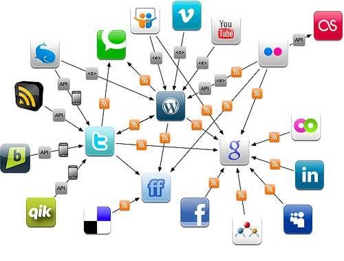 İlaç Sektörü Sosyal Medyada Nasıl Daha Aktif Olabilir