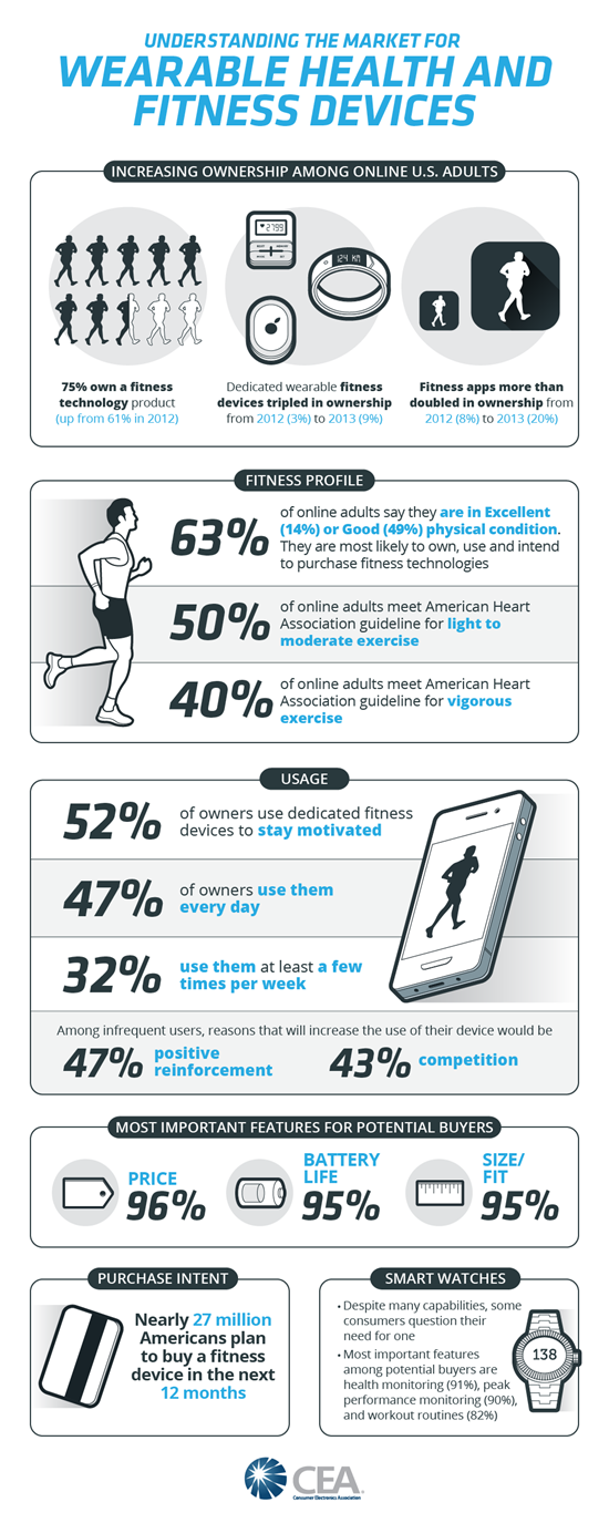 Understanding-the-Market-for-Wearable-Health-and-Fitness-Devices