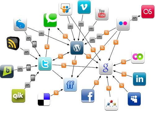 data görsel