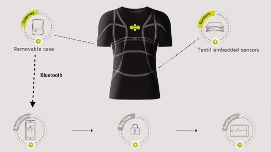 Akıllı T-Shirt Tüm Yaşamsal Verilerinizi Takip Edebiliyor