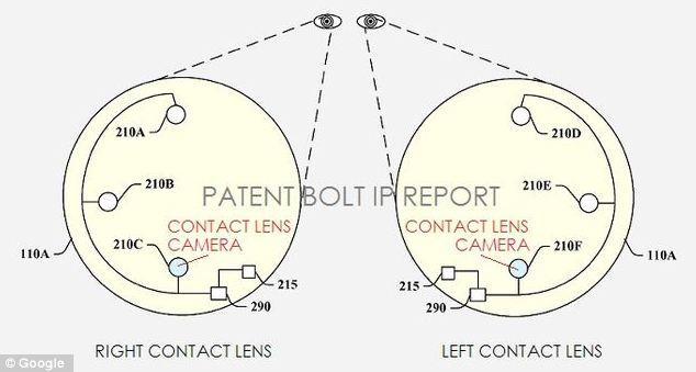 google kontak lens