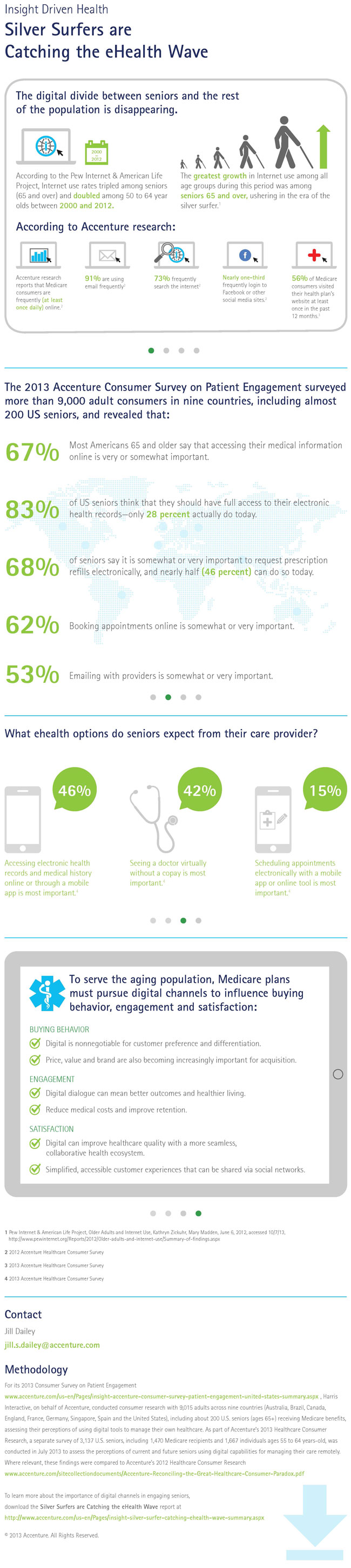 Accenture-Silver-Surfer-Infographic