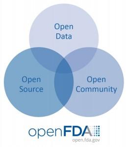 open fda