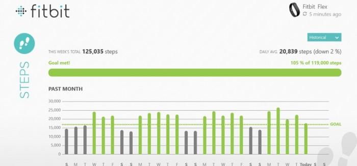 Hayat Kolaylaştıran Uygulamalar: MedicineCabinet & Fitbit App