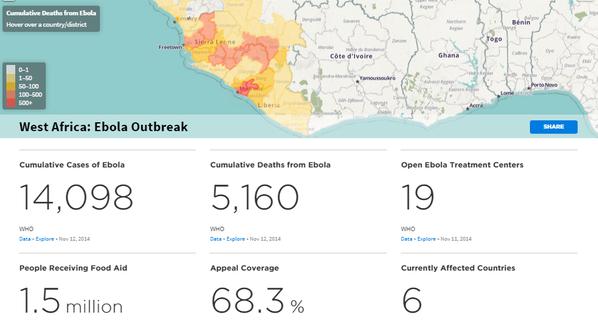 Açık Verilerle Yeni Bir Ebola Sayfası