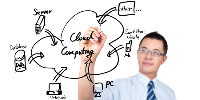 Yeni Teknoloji Firmalarının Sağlık Sektörüne Giriş Nedenleri