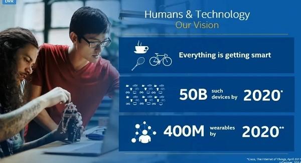 Giyilebilir Teknoloji Pazarında Intel'den Güzel Hareketler