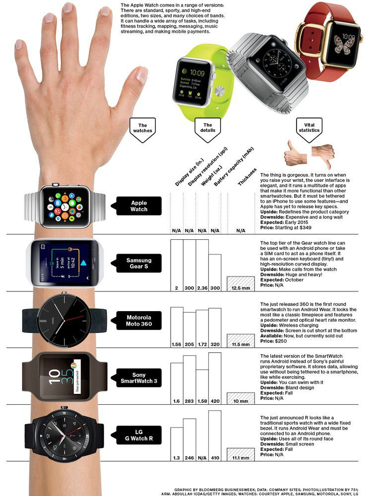 smart_watch_compare_post
