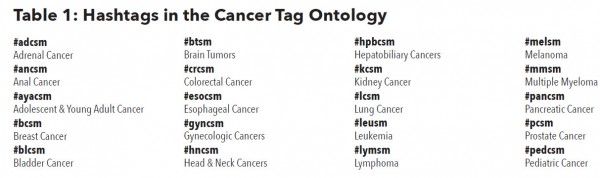 hastags-for-cancer-600x178