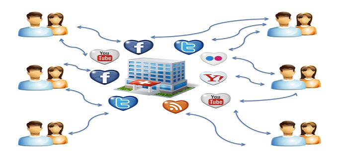 Hastanelerin Sosyal Medyaya İlgisi Artıyor