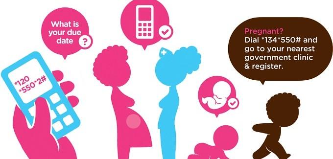 Afrika'daki Sağlık Hizmetini Değiştiren Telefon Uygulamaları -2-