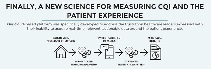 Bivarus, Dijital Anketler ile Hasta Deneyimi Verileri Topluyor