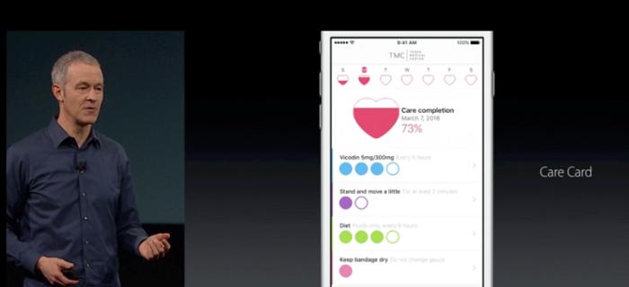 Apple'ın Geliştirdiği CareKit, Herkes İçin Kullanıma Açıldı
