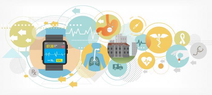 EMC'den Rune Mehlum'un Tele-Tıp Teknolojileri ve Fitbit Karşılaştırması