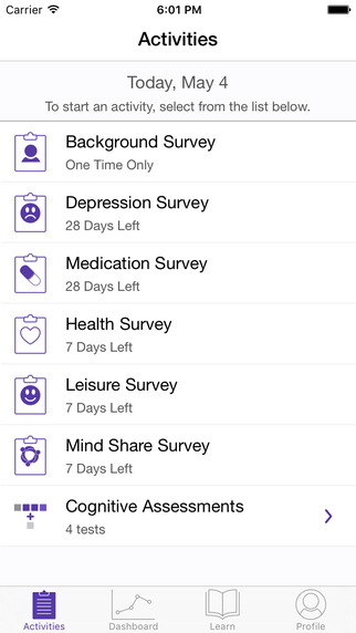 Mind Share study