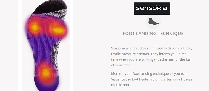 Sensoria Walk ve Akıllı Çoraplar ile Yürüyüşünüzü Düzeltin
